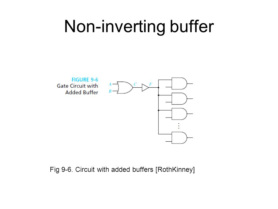 Non-inverting buffer Fig 9-6. Circuit with added buffers [RothKinney]